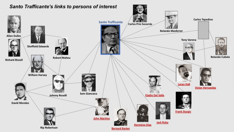 "The CIA and Mafia's ""Cuban American Mechanism"" and the JFK Assassination"